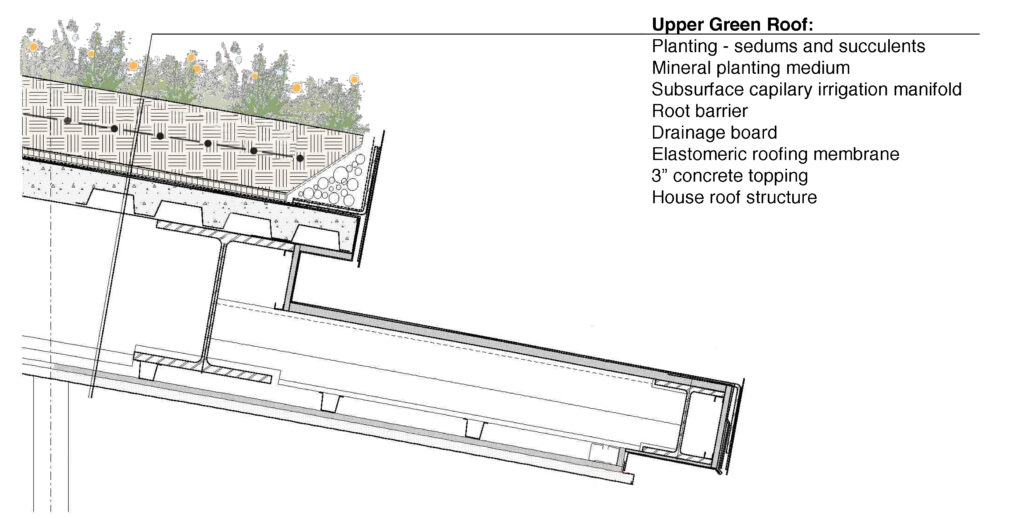 Green Roofs Blackbird Architects Inc